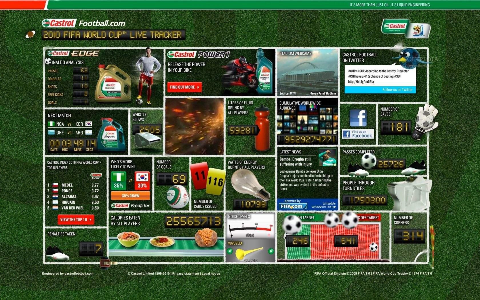 Pro Evolution Soccer 2009 cheats